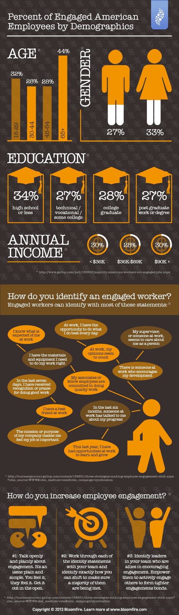 Engaged Employees Come in All Shapes and Sizes | #infographic by @bloomfire