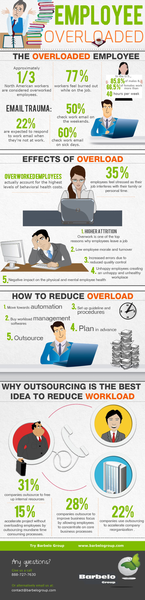 """Employee Overloaded"" How Overworked Employees Can Impact Your Business' Bottom Line via @Barbelo_Group"