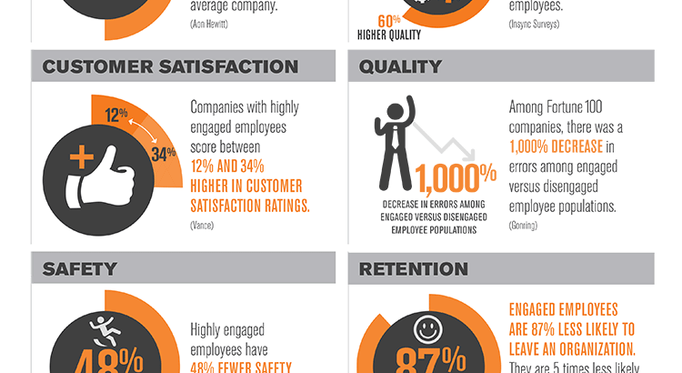 LINKING-Employee-Engagement-Infographic-BIW_2014_UK