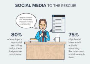 Social Recruiting by @Betterteamapp